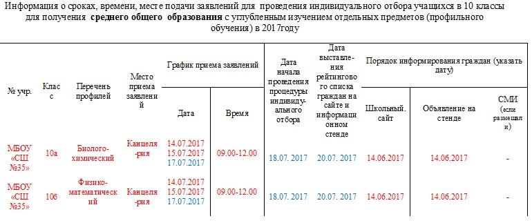 Россия телепрограмма на сегодня новости